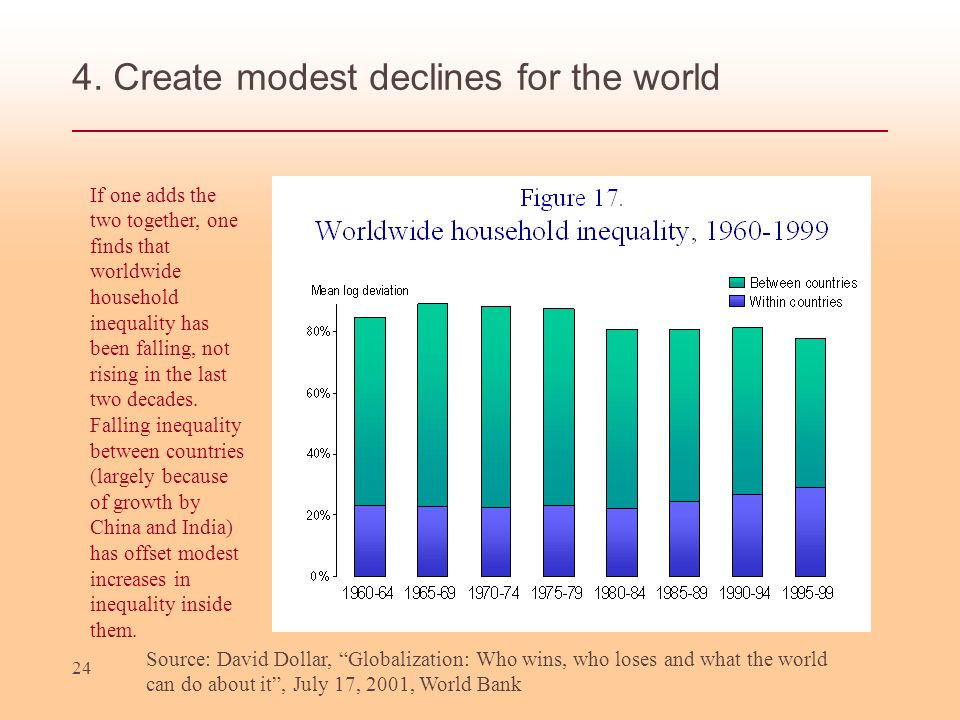 4. Create modest declines for the world