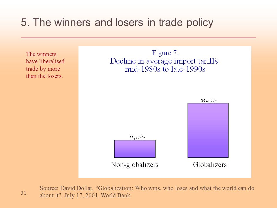 5. The winners and losers in trade policy