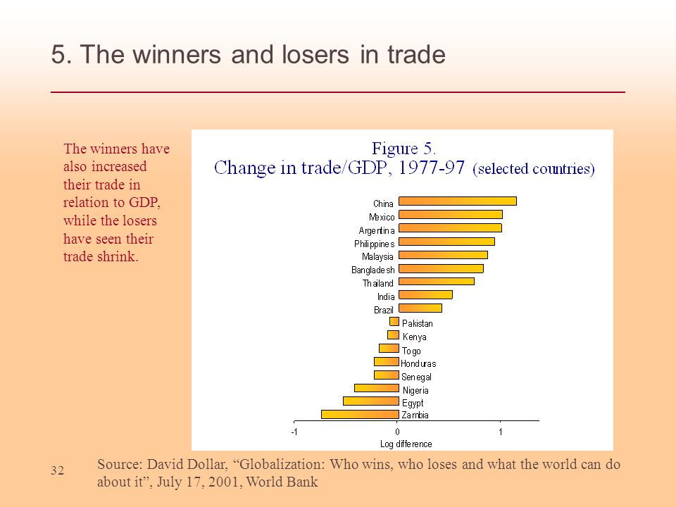 5. The winners and losers in trade