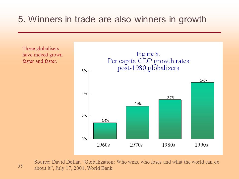 5. Winners in trade are also winners in growth