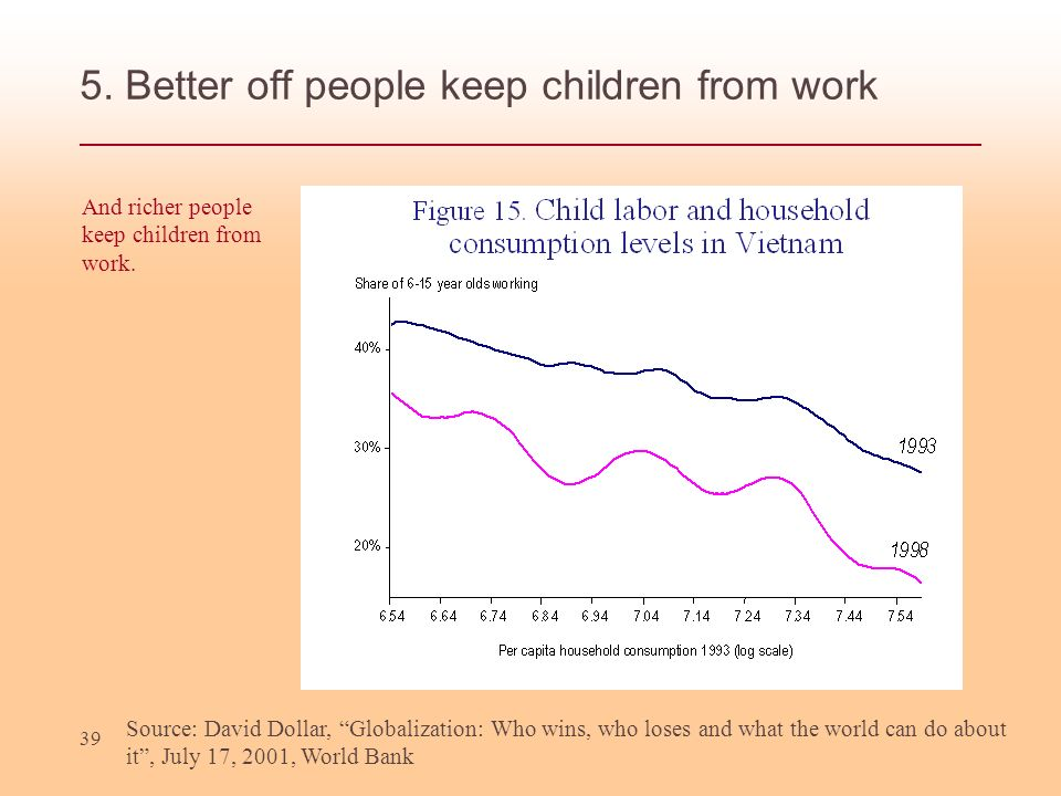 5. Better off people keep children from work