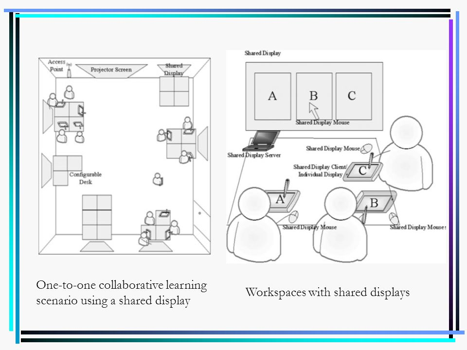 One-to-one collaborative learning scenario using a shared display