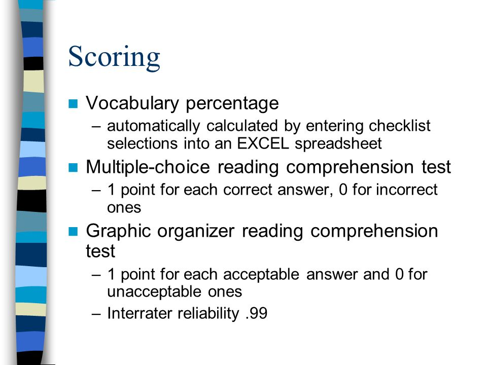 Scoring Vocabulary percentage