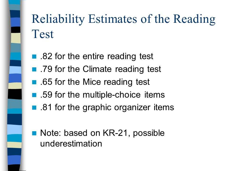 Reliability Estimates of the Reading Test