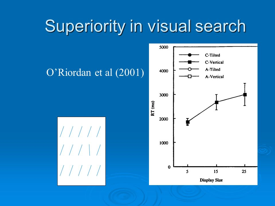 Superiority in visual search