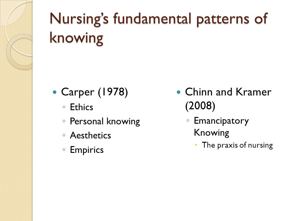 Nursing's fundamental patterns of knowing