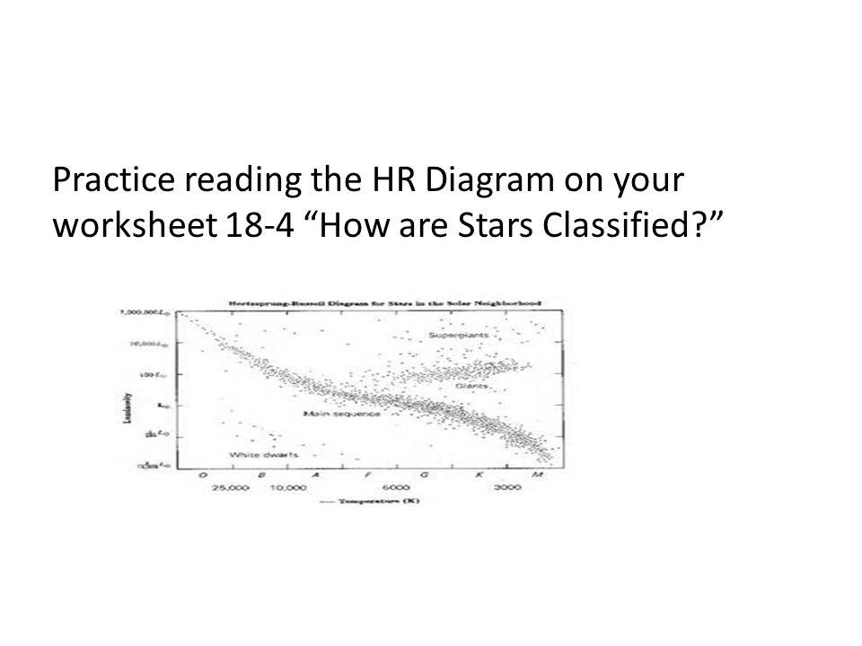 STARS Mrs Anton ppt video online download – Hr Diagram Worksheet