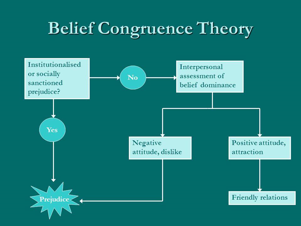 Belief Congruence Theory