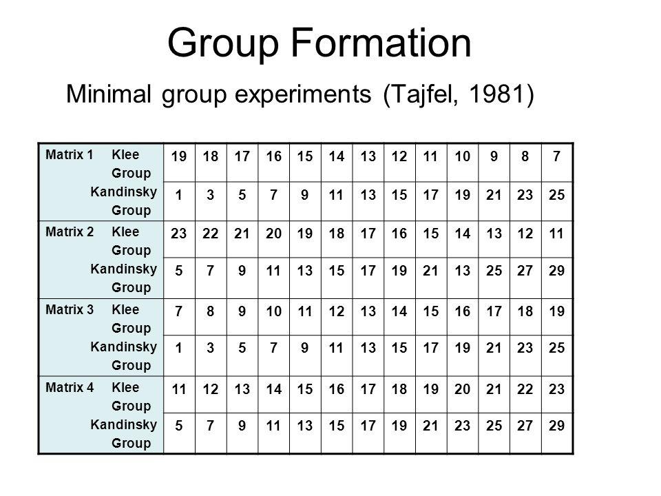 Minimal group experiments (Tajfel, 1981)