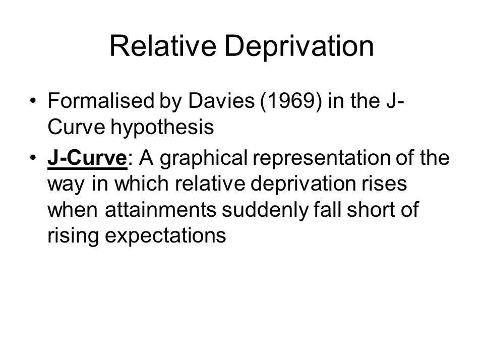 Relative Deprivation Formalised by Davies (1969) in the J-Curve hypothesis.