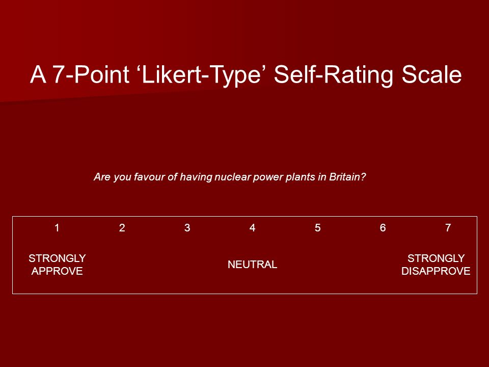 A 7-Point 'Likert-Type' Self-Rating Scale