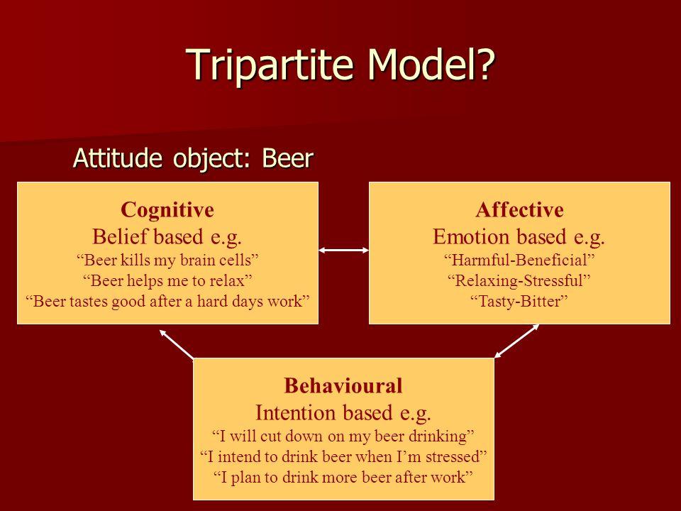 Tripartite Model Attitude object: Beer Cognitive Belief based e.g.
