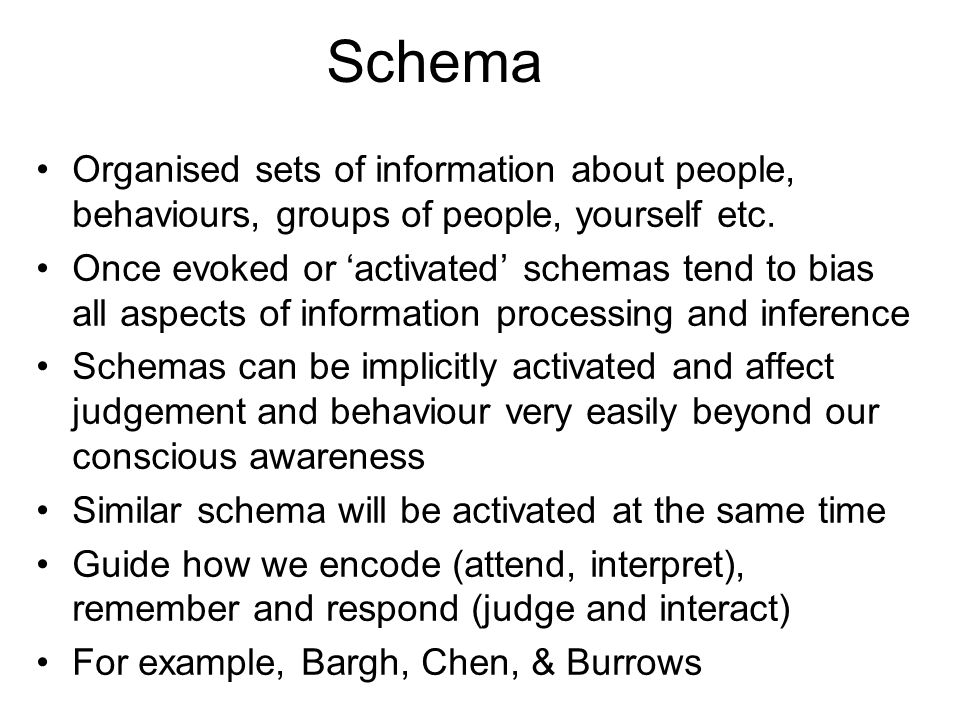 Schema Organised sets of information about people, behaviours, groups of people, yourself etc.