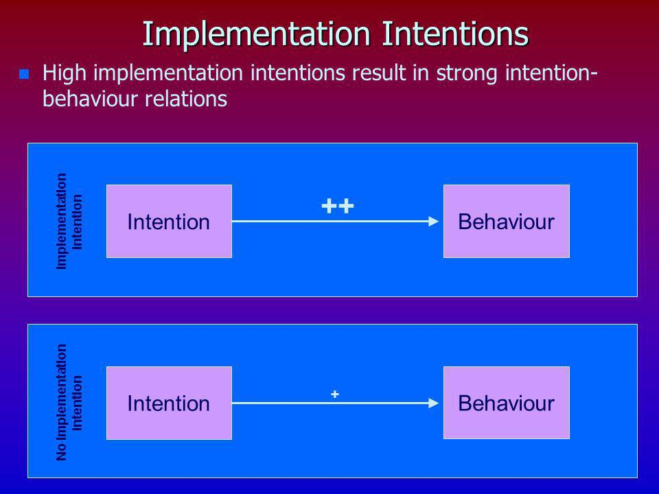 Implementation Intentions