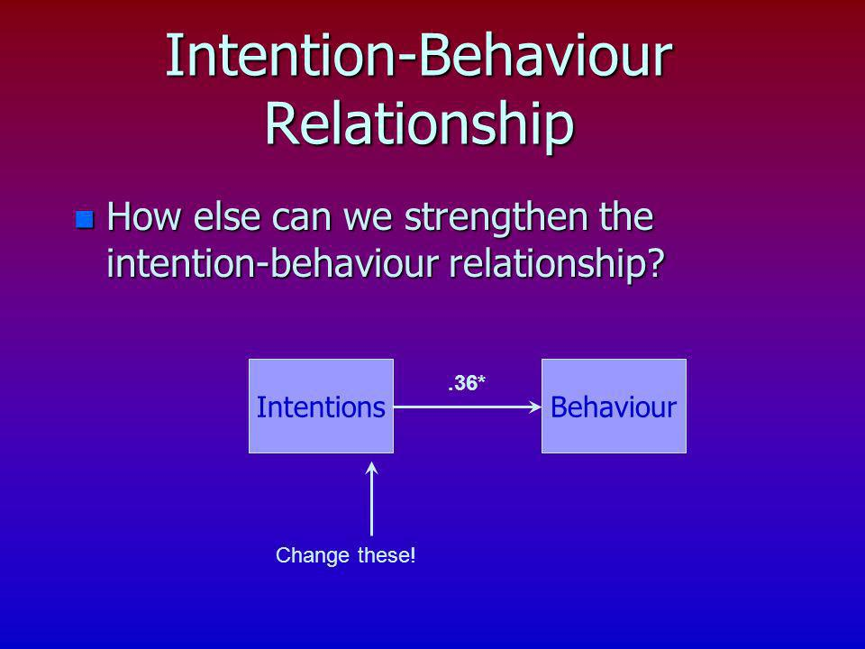 Intention-Behaviour Relationship