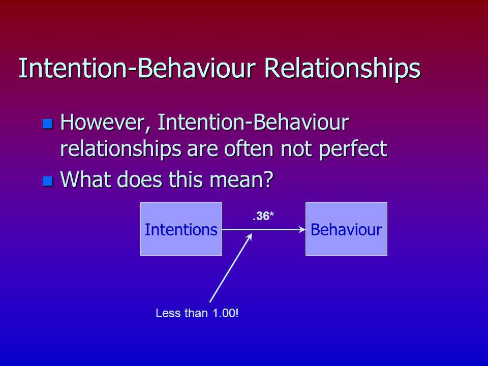 Intention-Behaviour Relationships