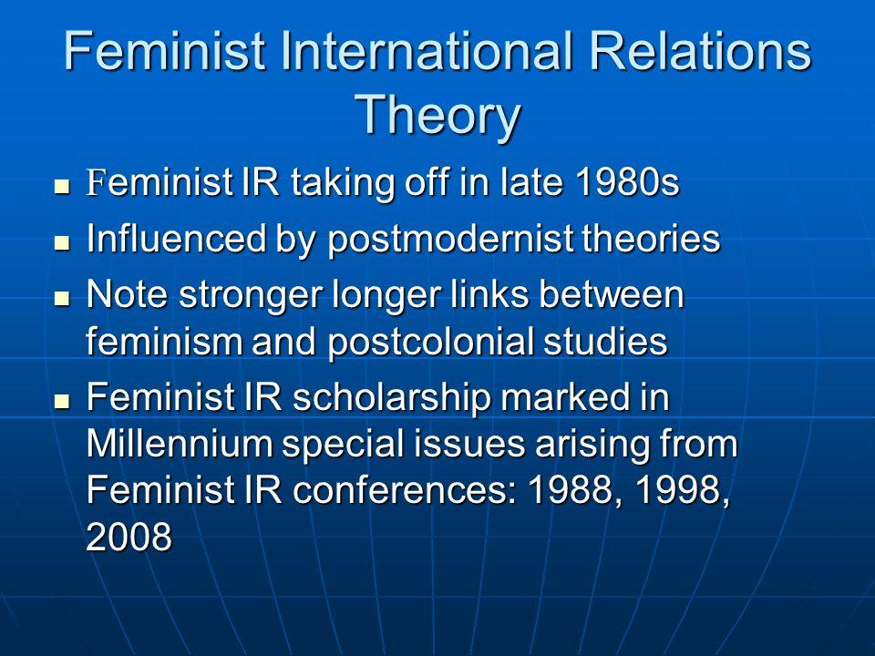Feminist International Relations Theory