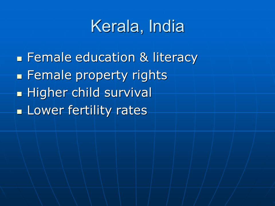 Kerala, India Female education & literacy Female property rights