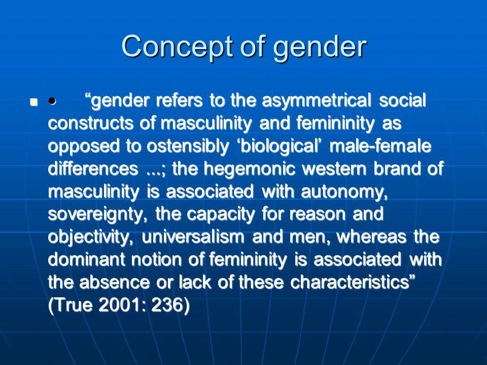 Concept of gender