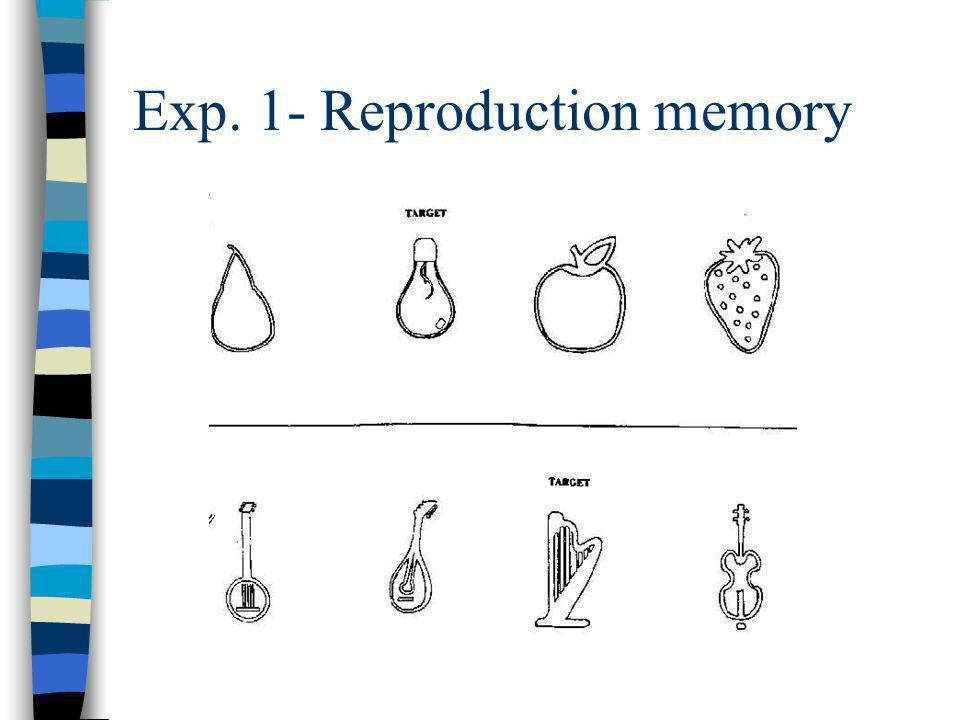 Exp. 1- Reproduction memory