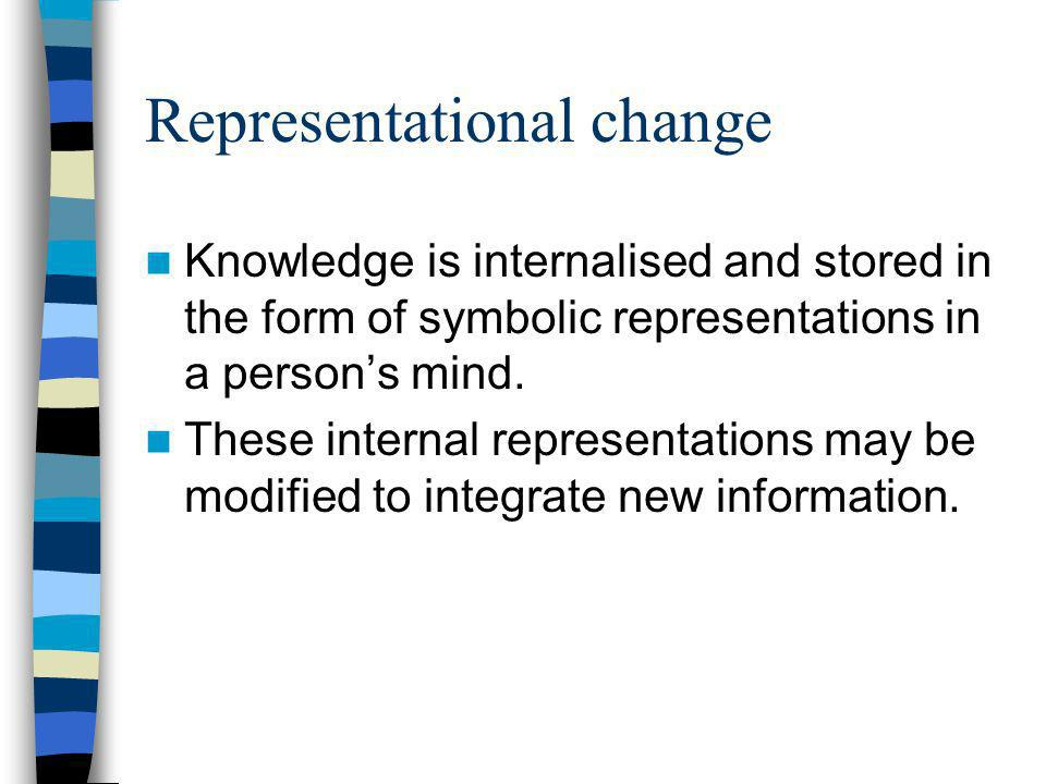 Representational change