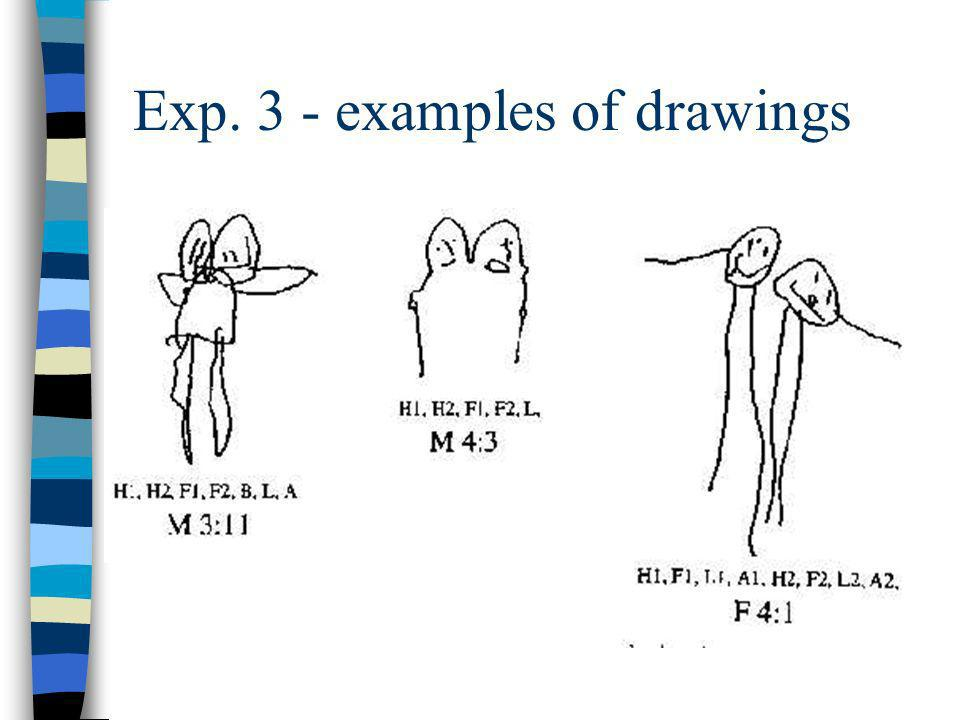 Exp. 3 - examples of drawings