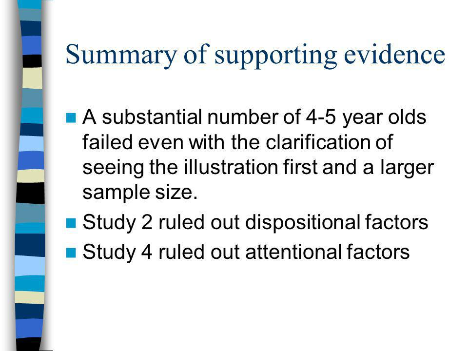 Summary of supporting evidence