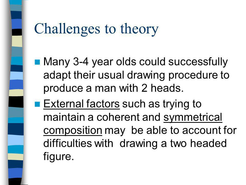 Challenges to theory Many 3-4 year olds could successfully adapt their usual drawing procedure to produce a man with 2 heads.