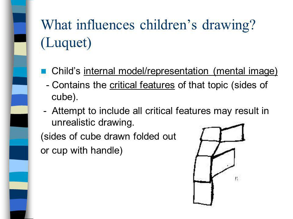What influences children's drawing (Luquet)
