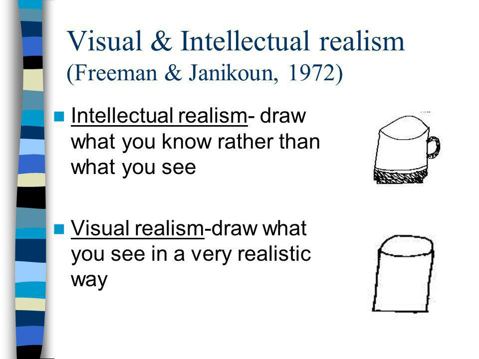Visual & Intellectual realism (Freeman & Janikoun, 1972)