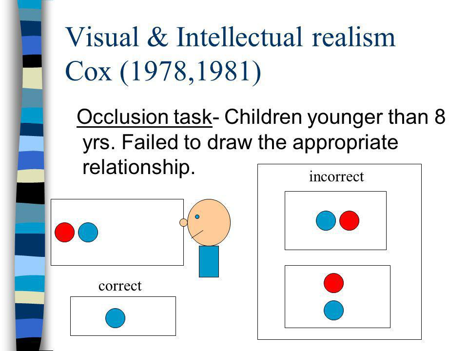 Visual & Intellectual realism Cox (1978,1981)