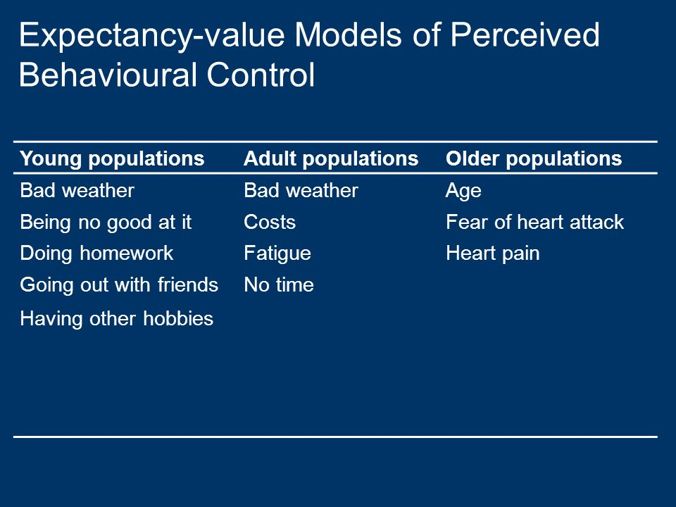 Expectancy-value Models of Perceived Behavioural Control