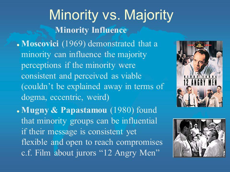 Minority vs. Majority Minority Influence