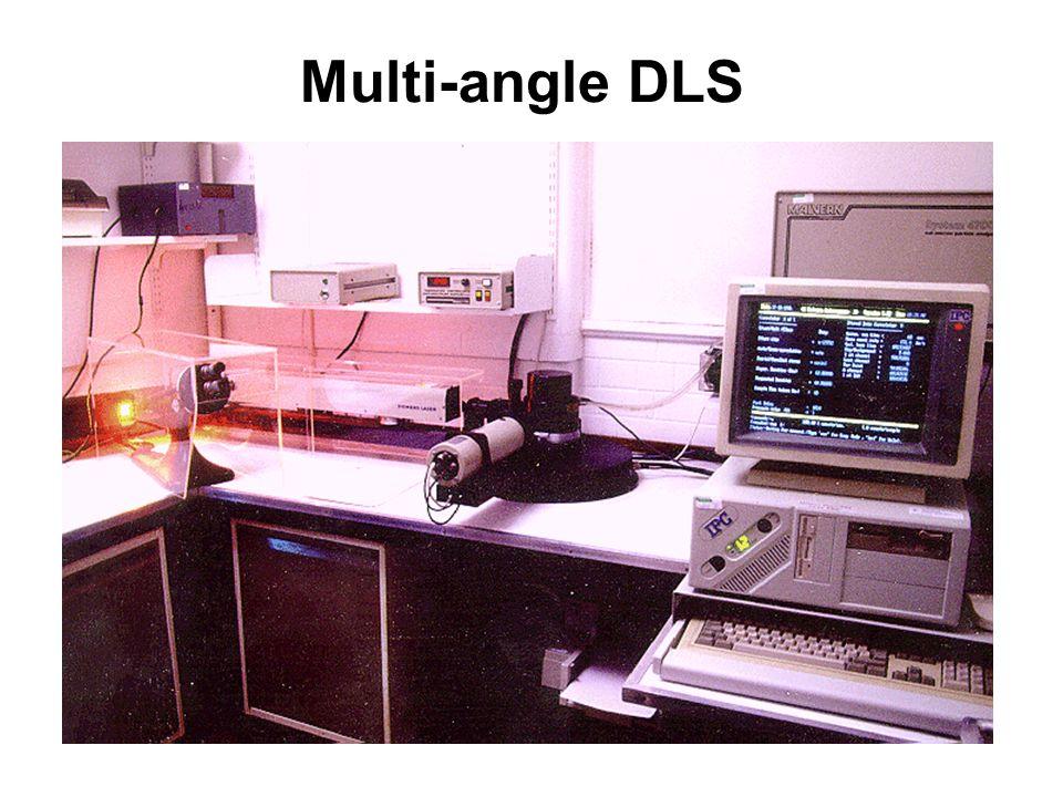 Multi-angle DLS