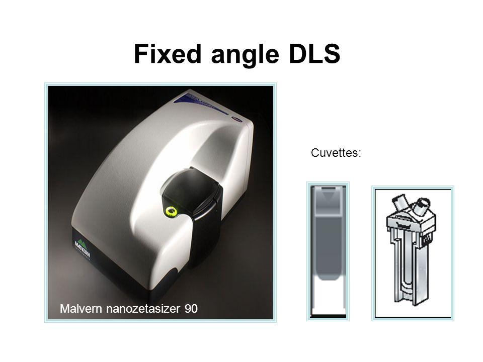 Fixed angle DLS Cuvettes: Malvern nanozetasizer 90