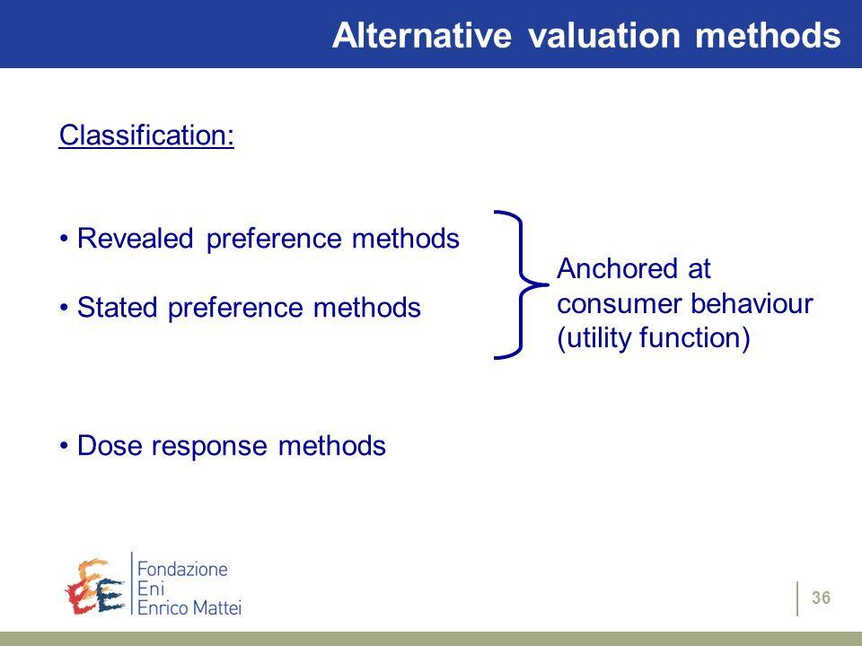 Alternative valuation methods