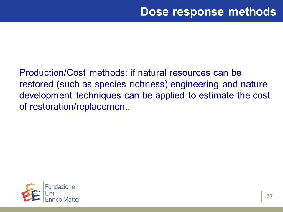 Dose response methods