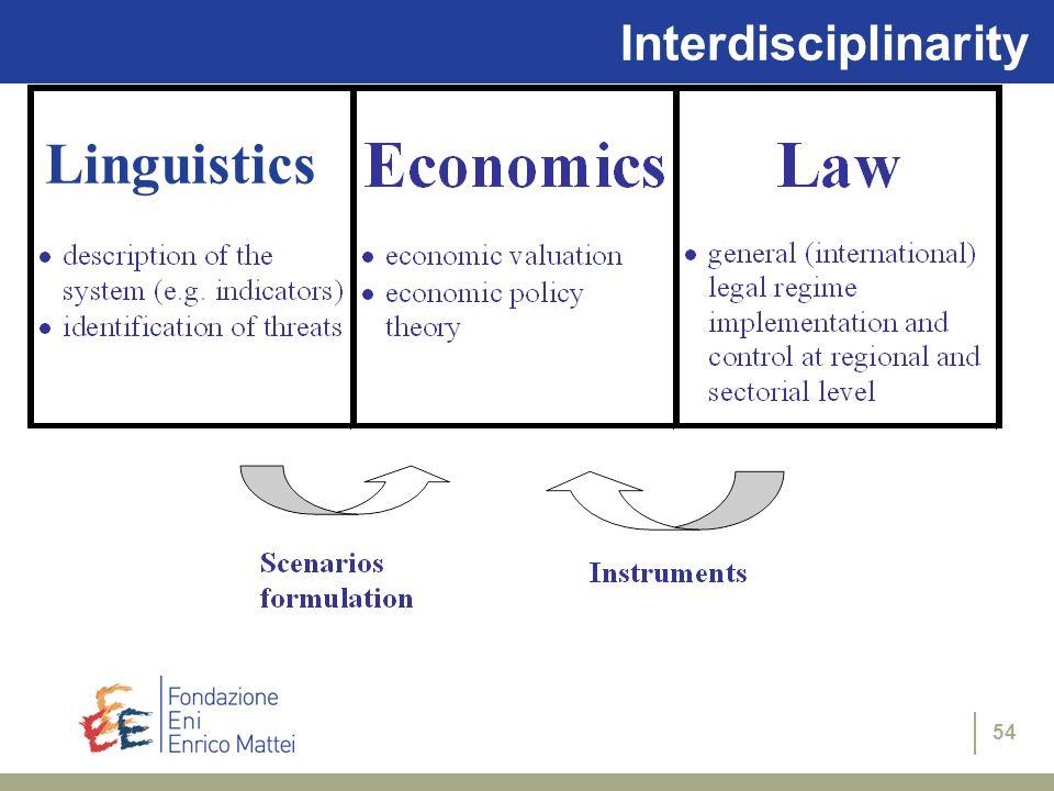 Interdisciplinarity Linguistics