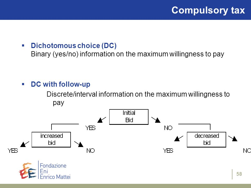 Compulsory tax Dichotomous choice (DC) Binary (yes/no) information on the maximum willingness to pay.