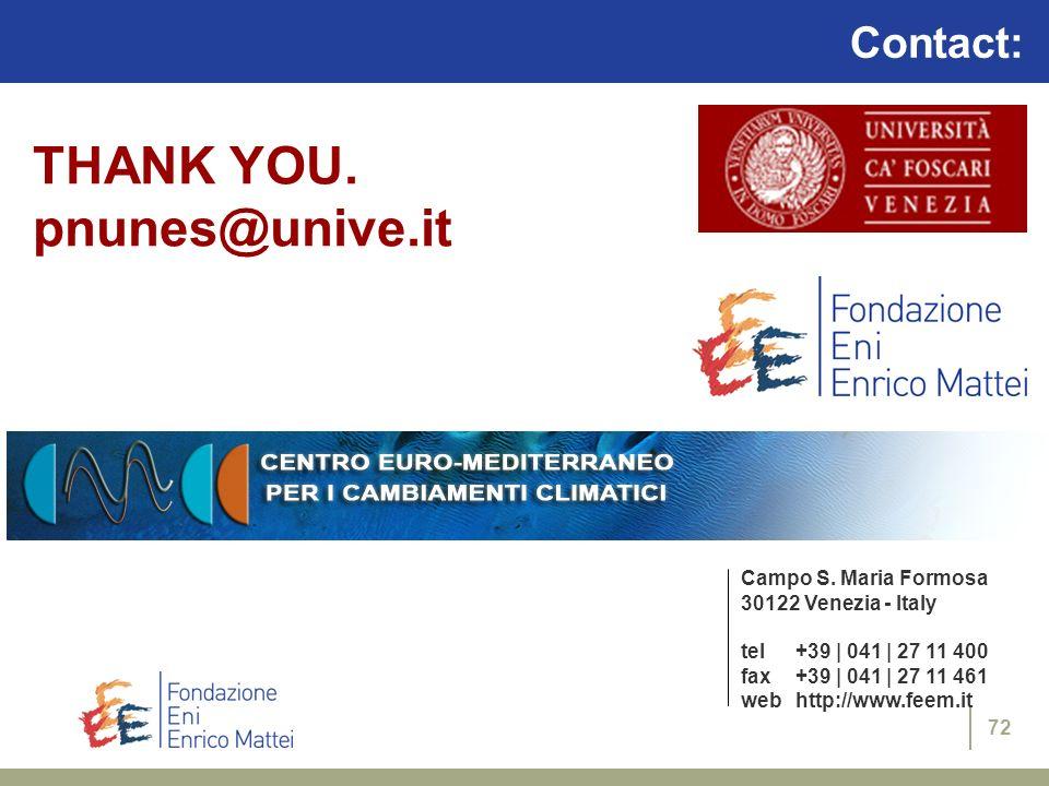 THANK YOU. pnunes@unive.it Contact: Campo S. Maria Formosa