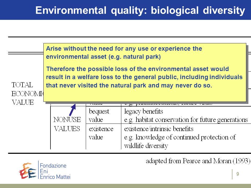 Environmental quality: biological diversity