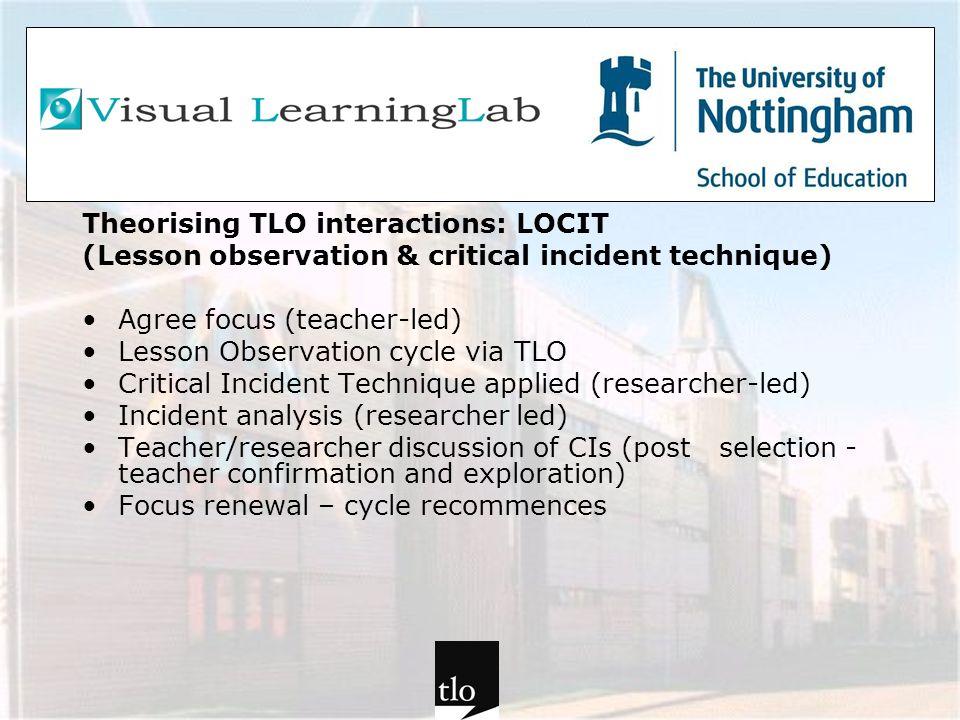 Theorising TLO interactions: LOCIT