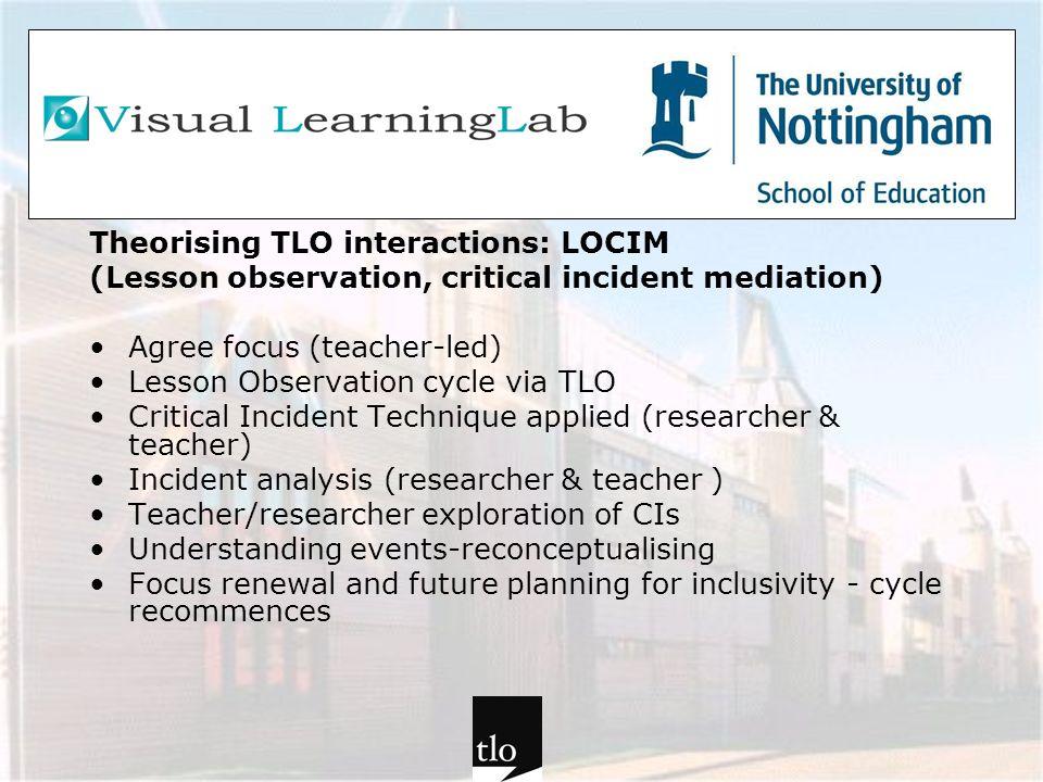 Theorising TLO interactions: LOCIM