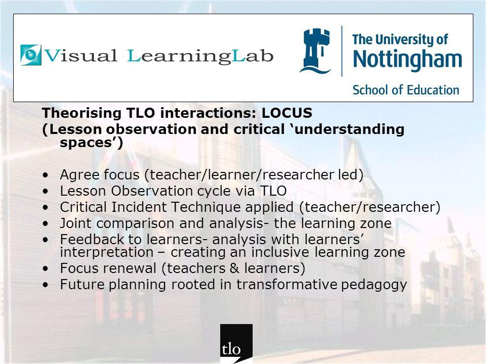Theorising TLO interactions: LOCUS