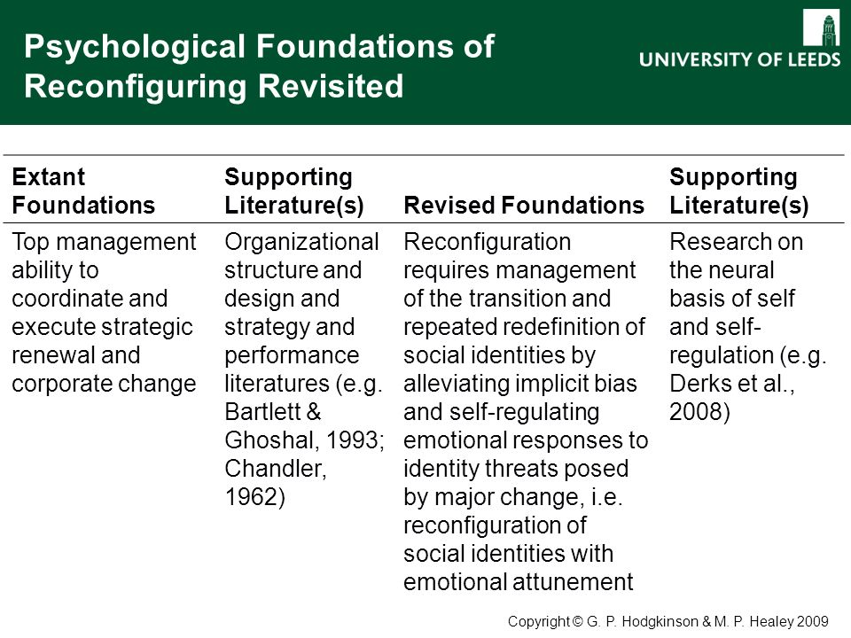 Psychological Foundations of Reconfiguring Revisited