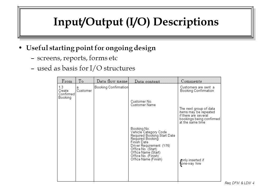 Input/Output (I/O) Descriptions