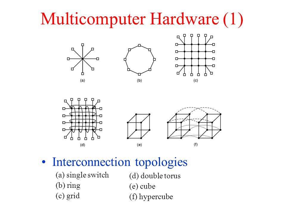 Multicomputer Hardware (1)