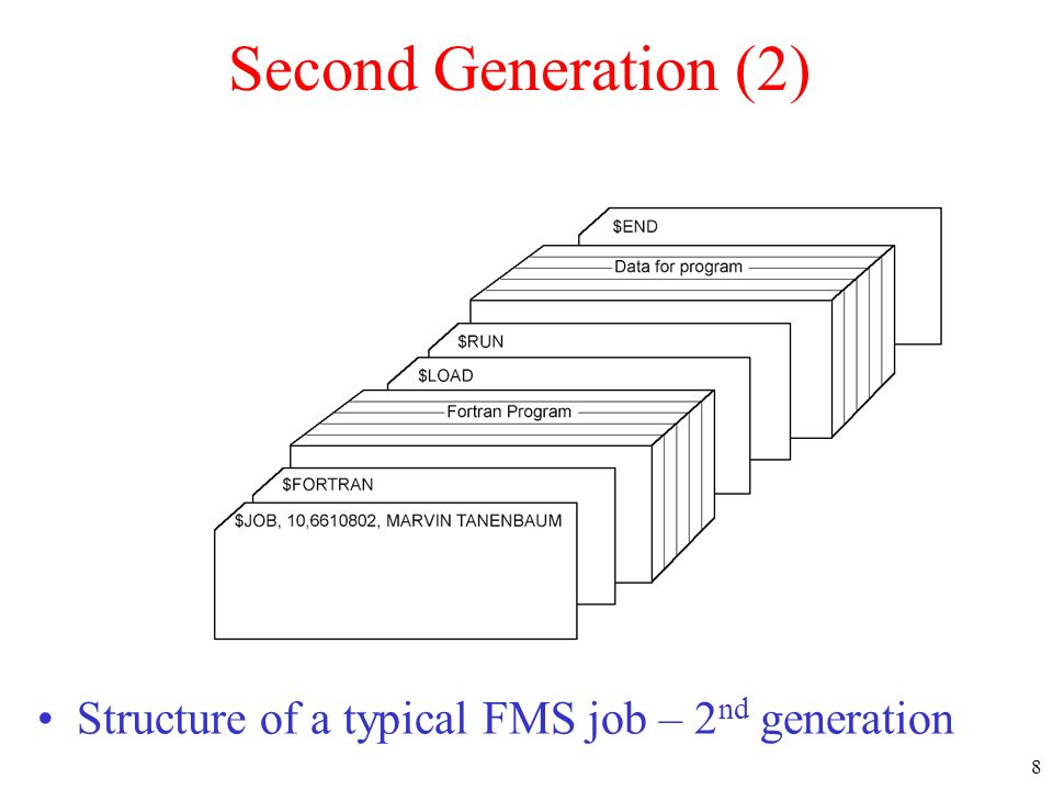 Second Generation (2) Structure of a typical FMS job – 2nd generation