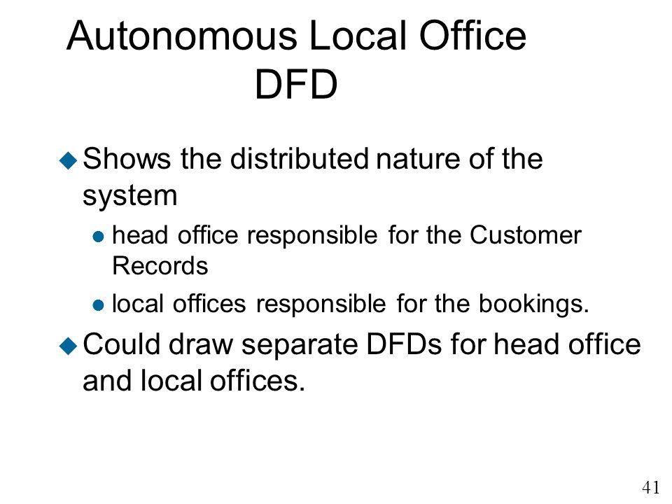 Autonomous Local Office DFD