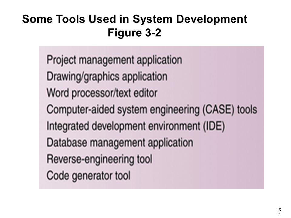 Some Tools Used in System Development Figure 3-2